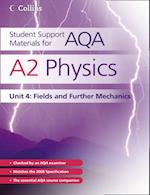 A2 Physics Unit 4 (Student Support Materials for AQA)