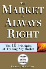 Market Is Always Right