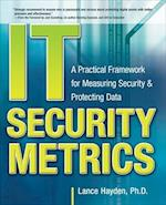 It Security Metrics