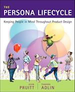 Persona Lifecycle (Interactive Technologies)