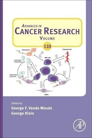 Advances in Cancer Research 110