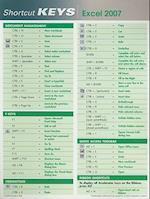 Shortcut Keys Excel 2007