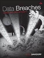 Data Breaches Exposed