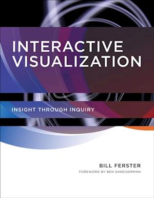 Interactive Visualization