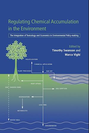 Regulating Chemical Accumulation in the Environment