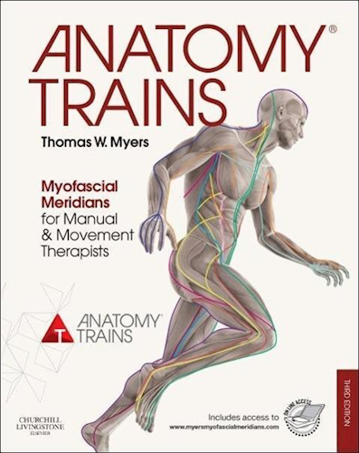 Anatomy TrainsR