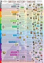 Super Jumbo - British History Timeline