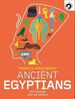 Ancient Egyptians (History in Infographics, nr. 3)