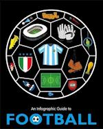 An Infographic Guide to Football