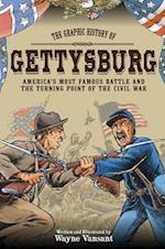 Gettysburg (Smithsonian Series)