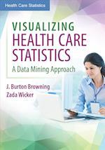 Visualizing Health Care Statistics