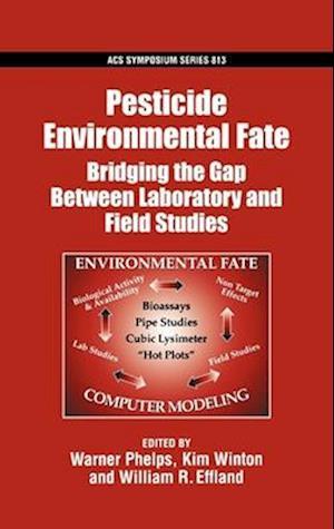 Pesticide Environmental Fate