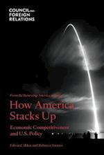 How America Stacks Up: Economic Competitiveness and U.S. Policy