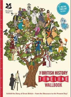 The British History Timeline Wallbook