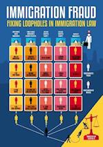 Immigration Fraud: Fixing Loopholes in Immigration Law
