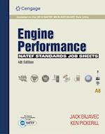 Automatic Transmissions and Transaxles (A2)