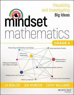Mindset Mathematics