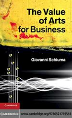 Value of Arts for Business
