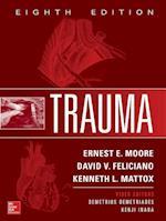 Trauma (Surgery)