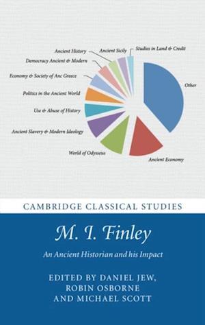 M. I. Finley