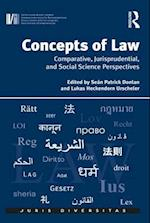 Concepts of Law af Lukas Heckendorn Urscheler