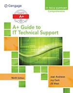 A+ Guide to It Technical Support (Hardware and Software), Loose-Leaf Version