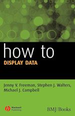 How to Display Data (How to)