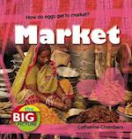 Market (The Big Picture)