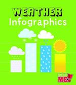 Weather Infographics (Read Me!)
