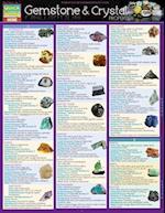 Gemstone & Crystal Properties