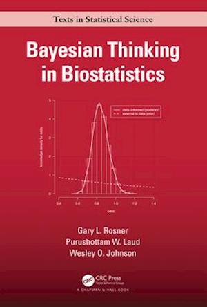 An Introduction to Bayesian Biostatistics