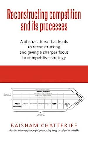 Reconstructing competition and its processes