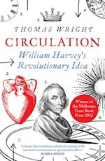 Circulation af Thomas Wright