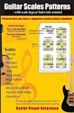 Guitar Scales Patterns with Scale Degree/ Intervals Notated