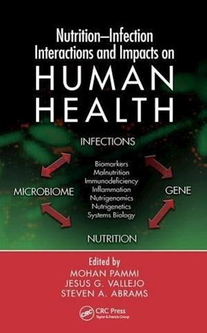 Nutrition-Infection Interactions and Impacts on Human Health