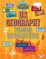 Us Geography Through Infographics (Super Social Studies Infographics)