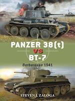 Panzer 38(t) vs BT-7 (Duel)