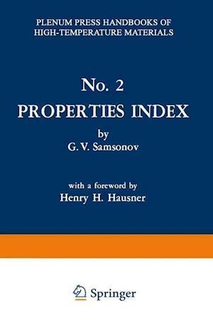 Properties Index