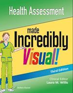Health Assessment Made Incredibly Visual!