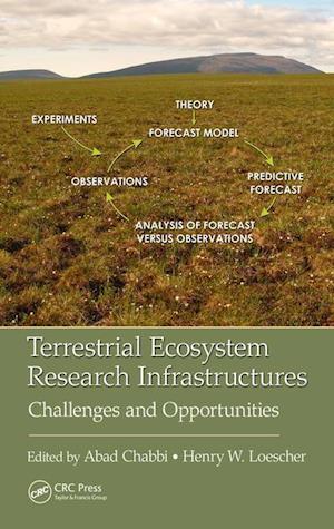 Terrestrial Ecosystem Research Infrastructures