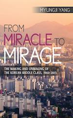 From Miracle to Mirage