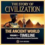 The Story of Civilization Timeline Poster (nr. 1)