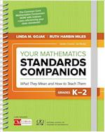 Your Mathematics Standards Companion, Grades K-2 (Corwin Mathematics)