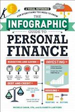 The Infographic Guide to Personal Finance (Infographic Guide)