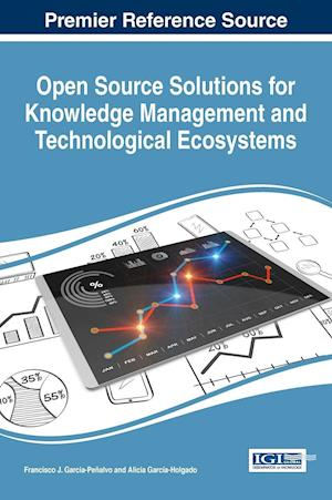 Bog, hardback Open Source Solutions for Knowledge Management and Technological Ecosystems af Francisco Jose Garcia-Penalvo