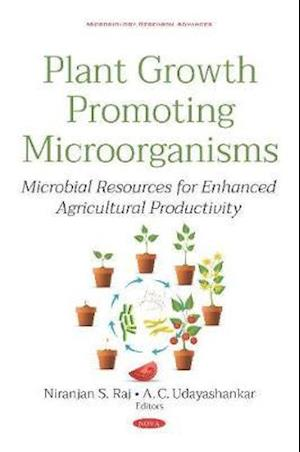 Plant Growth Promoting Microorganisms: Microbial Resources for Enhanced Agricultural Productivity