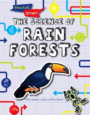 The Science of Rain Forests
