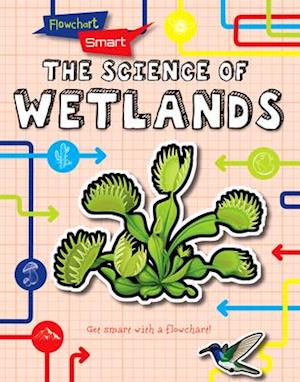 The Science of Wetlands