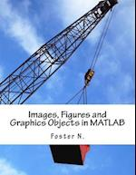 Images, Figures and Graphics Objects in MATLAB