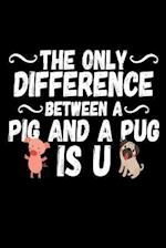 The Only Difference Between a Pig and a Pug Is U